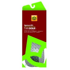 Spenco Rx ThinSole Orthotics 3/4 Length Insoles